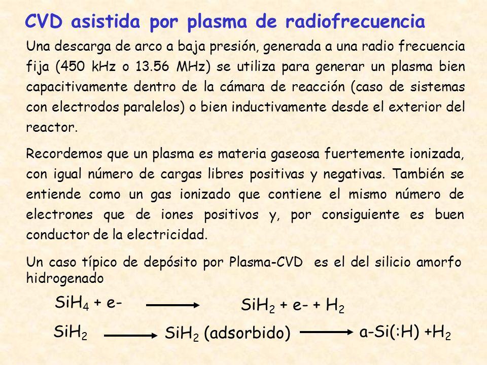 CVD asistida por plasma de radiofrecuencia Una descarga de arco a baja presión, generada a una radio frecuencia fija (450 kHz o 13.56 MHz) se utiliza