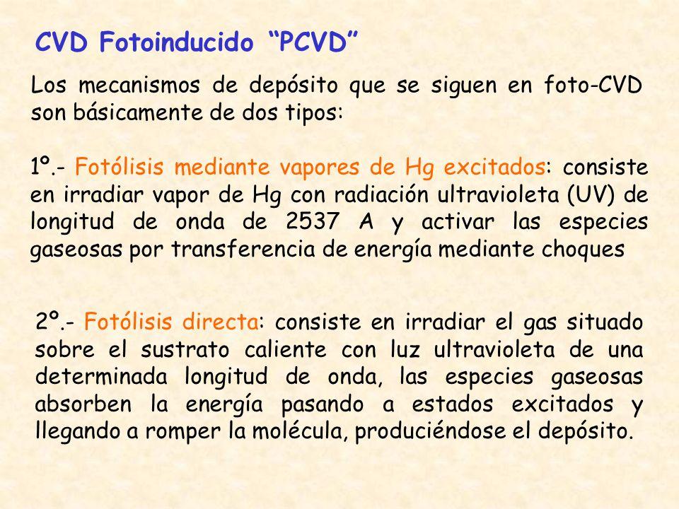 CVD Fotoinducido PCVD Los mecanismos de depósito que se siguen en foto-CVD son básicamente de dos tipos: 1º.- Fotólisis mediante vapores de Hg excitad