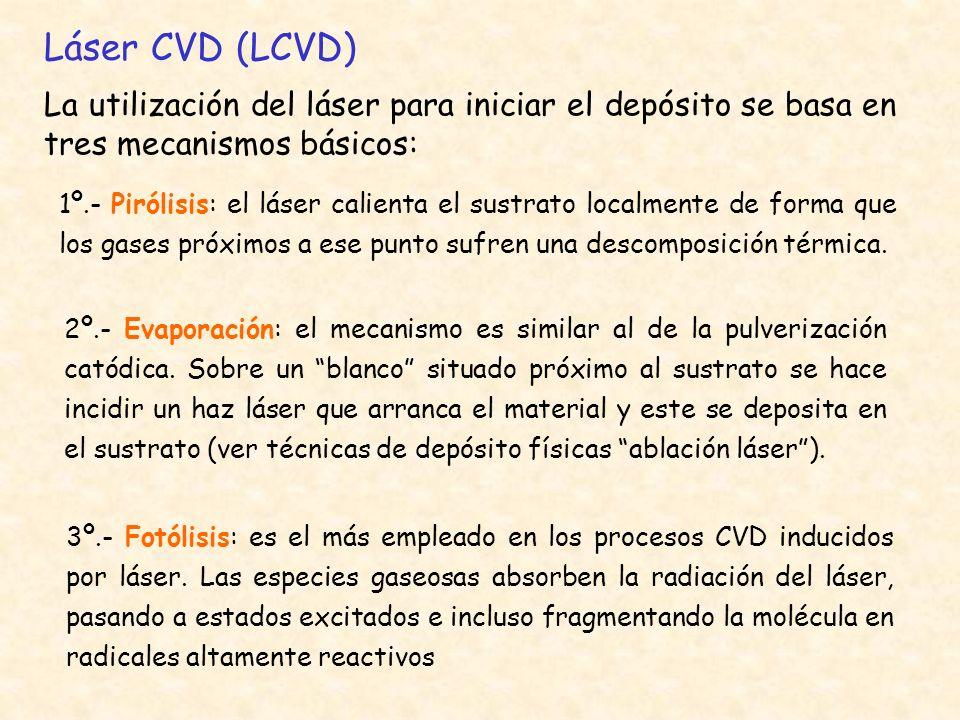 Láser CVD (LCVD) La utilización del láser para iniciar el depósito se basa en tres mecanismos básicos: 1º.- Pirólisis: el láser calienta el sustrato l