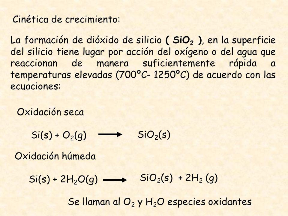 Cinética de crecimiento: La formación de dióxido de silicio ( SiO 2 ), en la superficie del silicio tiene lugar por acción del oxígeno o del agua que