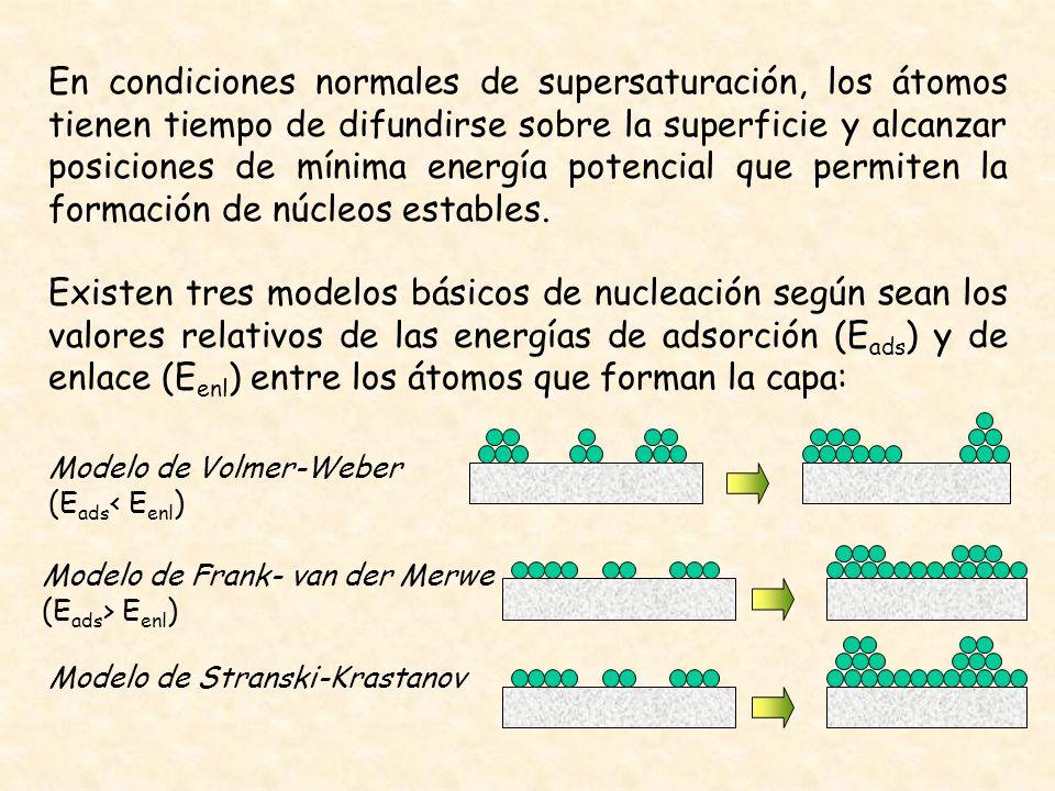 En condiciones normales de supersaturación, los átomos tienen tiempo de difundirse sobre la superficie y alcanzar posiciones de mínima energía potenci