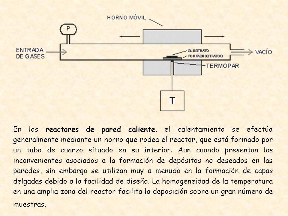 CVD activado por plasma (PACVD y MWCVD) La presencia de una descarga eléctrica (en forma de plasma) en el interior del reactor hace que las moléculas de los gases pasen a estados de energía elevada favoreciendo la velocidad de reacción.