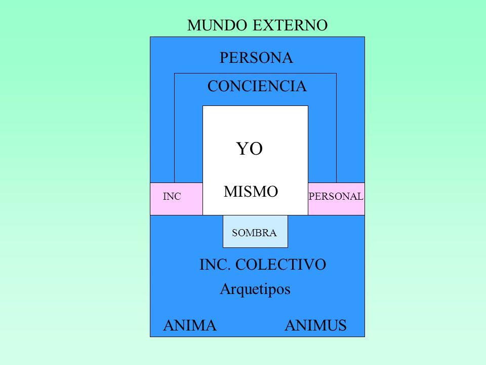MUNDO EXTERNO PERSONA CONCIENCIA YO MISMO INCPERSONAL SOMBRA INC. COLECTIVO Arquetipos ANIMAANIMUS