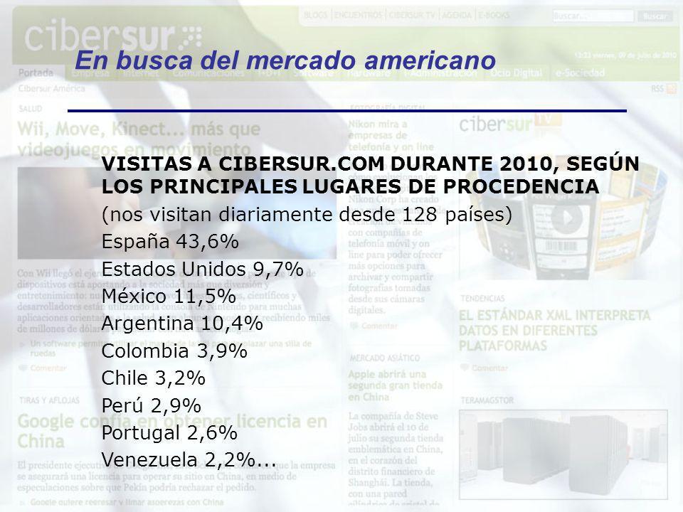 En busca del mercado americano VISITAS A CIBERSUR.COM DURANTE 2010, SEGÚN LOS PRINCIPALES LUGARES DE PROCEDENCIA (nos visitan diariamente desde 128 pa