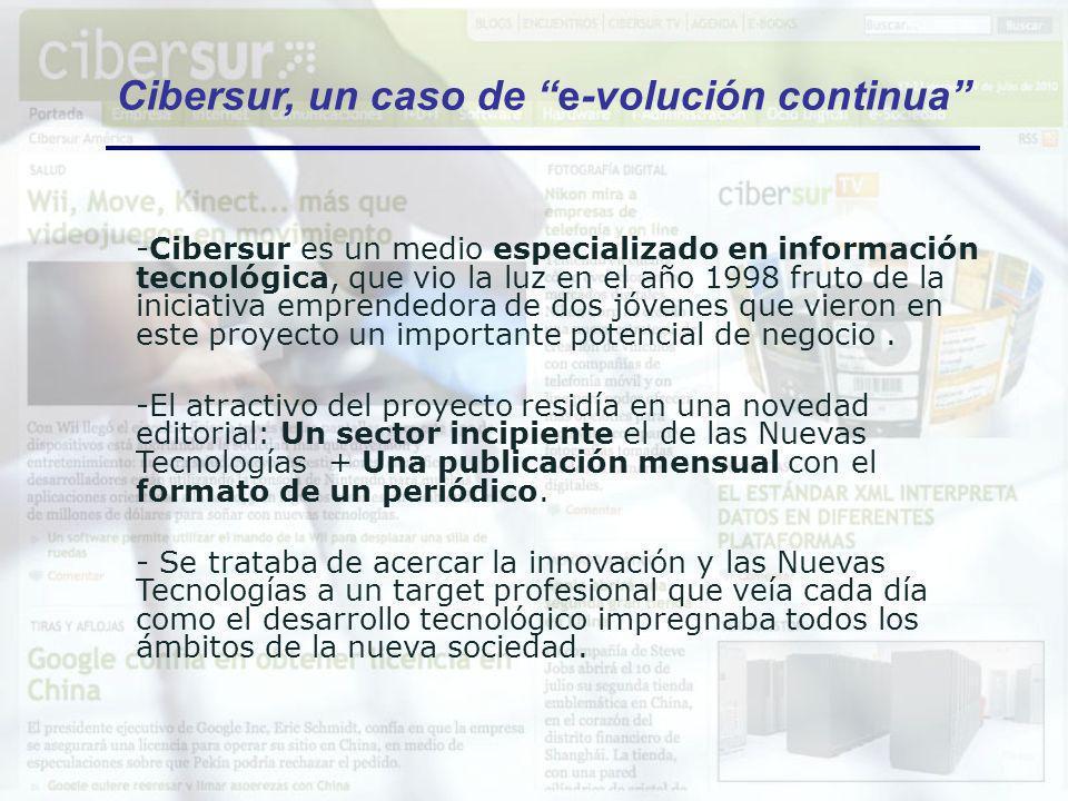 Cibersur, un caso de e-volución continua -Cibersur es un medio especializado en información tecnológica, que vio la luz en el año 1998 fruto de la ini