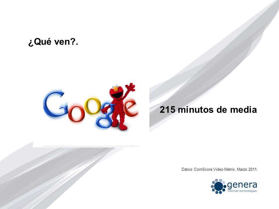¿Qué ven . 215 minutos de media Datos: ComScore Video Metrix. Marzo 2011.