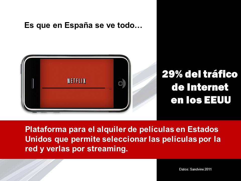 Es que en España se ve todo… 29% del tráfico de Internet en los EEUU Plataforma para el alquiler de películas en Estados Unidos que permite selecciona
