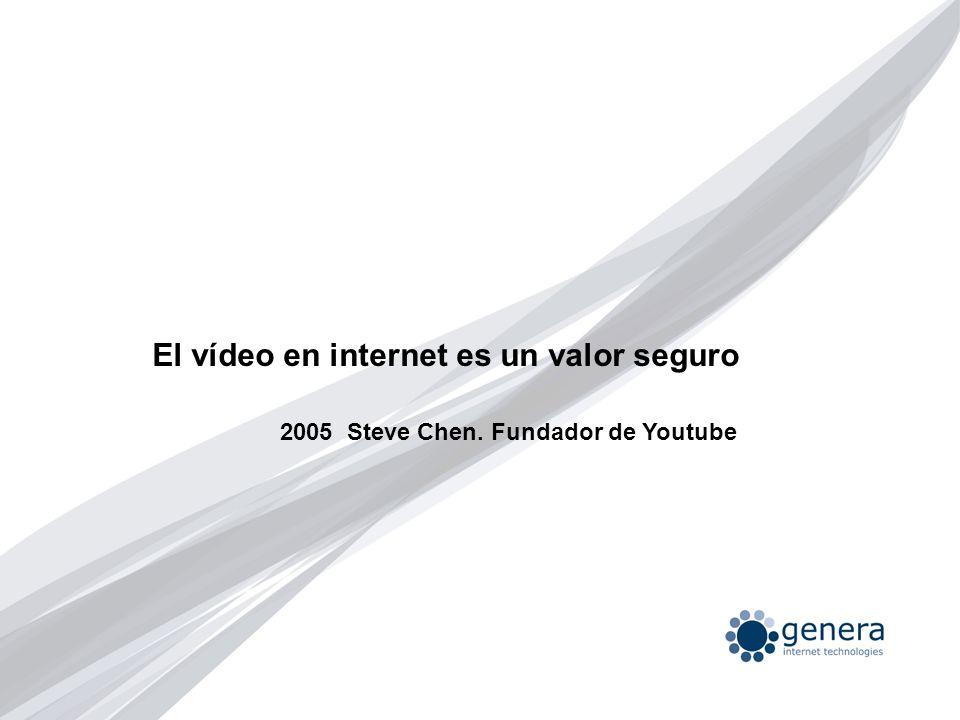 El vídeo en Internet, ¿se ve?.