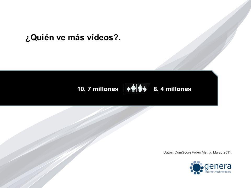 10, 7 millones8, 4 millones ¿Quién ve más vídeos?. Datos: ComScore Video Metrix. Marzo 2011.