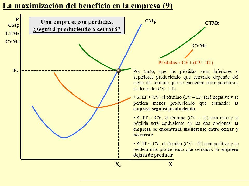 La maximización del beneficio en la empresa (9) P X CMg CTMe CVMe Una empresa con pérdidas, ¿seguirá produciendo o cerrará? CTMe CVMe X3X3 P3P3 Pérdid