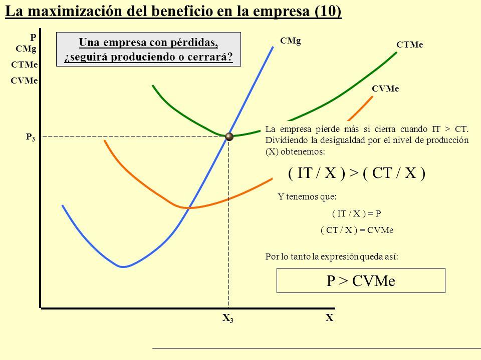 La maximización del beneficio en la empresa (10) P X CMg CTMe CVMe Una empresa con pérdidas, ¿seguirá produciendo o cerrará? CTMe CVMe X3X3 P3P3 Por l