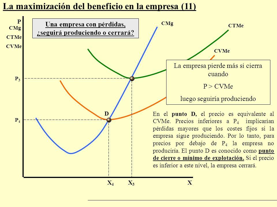 La maximización del beneficio en la empresa (11) P X CMg CTMe CVMe Una empresa con pérdidas, ¿seguirá produciendo o cerrará? CTMe CVMe X3X3 P3P3 La em