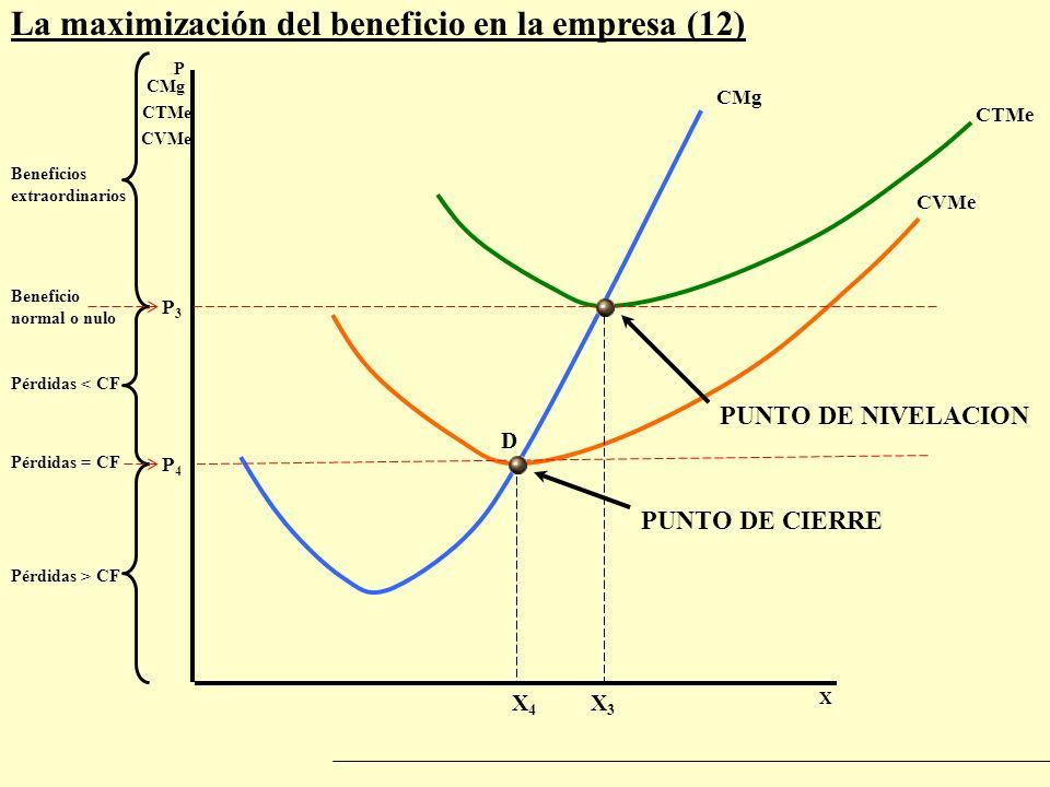 La maximización del beneficio en la empresa (12) CMg CTMe CVMe P X CMg CTMe CVMe X3X3 P3P3 P4P4 X4X4 D PUNTO DE CIERRE PUNTO DE NIVELACION Beneficios