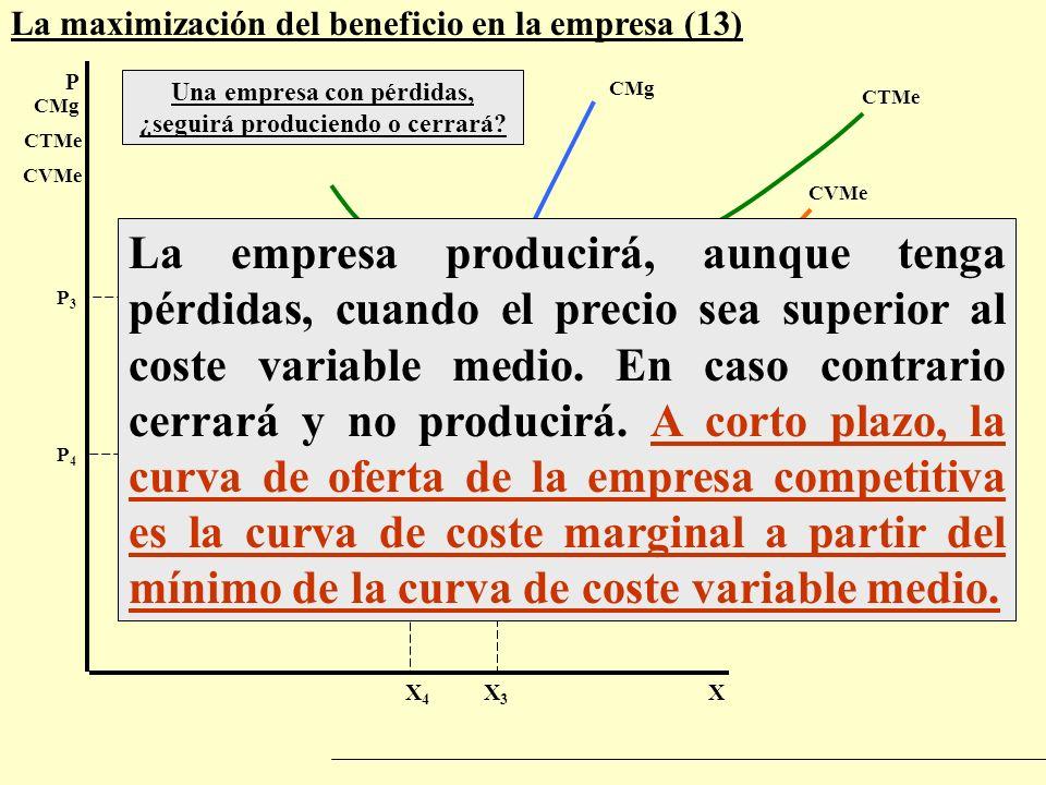 La maximización del beneficio en la empresa (13) P X CMg CTMe CVMe Una empresa con pérdidas, ¿seguirá produciendo o cerrará? CTMe CVMe X3X3 P3P3 P4P4