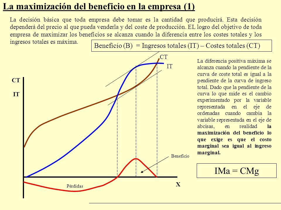 Beneficio (B) = Ingresos totales (IT) – Costes totales (CT) La maximización del beneficio en la empresa (1) La decisión básica que toda empresa debe t