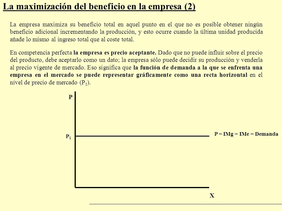 La maximización del beneficio en la empresa (2) La empresa maximiza su beneficio total en aquel punto en el que no es posible obtener ningún beneficio