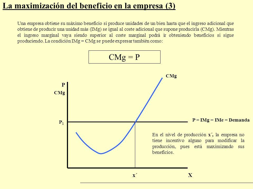 La maximización del beneficio en la empresa (3) P X P = IMg = IMe = Demanda P1P1 CMg Una empresa obtiene su máximo beneficio si produce unidades de un