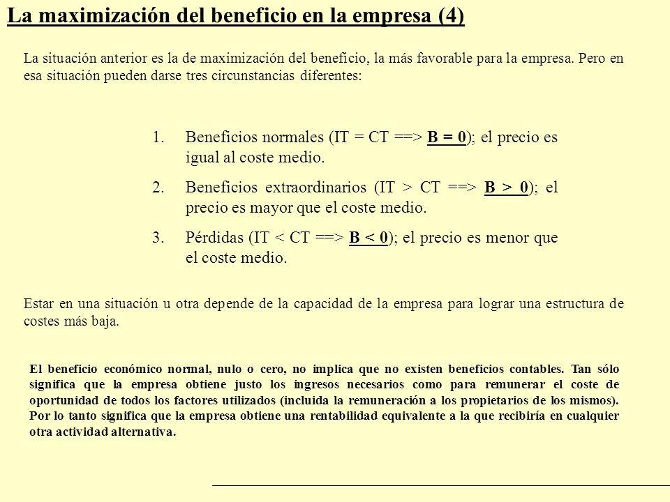 La maximización del beneficio en la empresa (4) 1.Beneficios normales (IT = CT ==> B = 0); el precio es igual al coste medio. 2.Beneficios extraordina