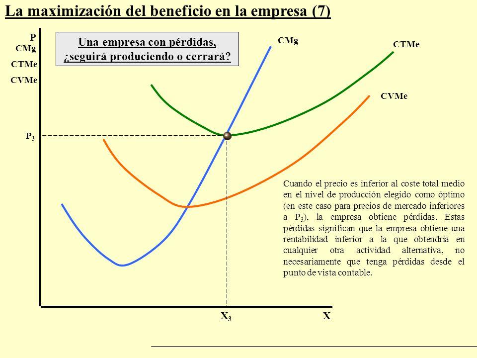 La maximización del beneficio en la empresa (7) P X CMg CTMe CVMe Una empresa con pérdidas, ¿seguirá produciendo o cerrará? CTMe CVMe X3X3 P3P3 Cuando