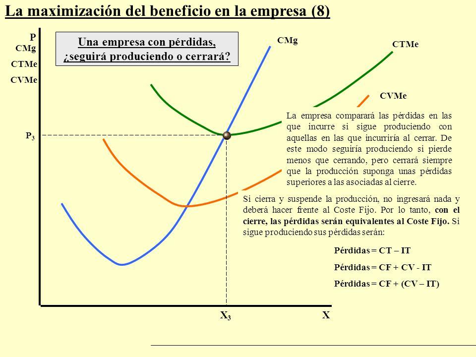 La maximización del beneficio en la empresa (8) P X CMg CTMe CVMe Una empresa con pérdidas, ¿seguirá produciendo o cerrará? CTMe CVMe X3X3 P3P3 La emp