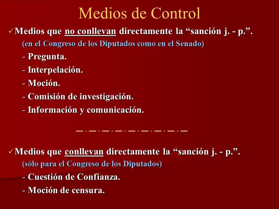 Medios de Control Medios que no conllevan directamente la sanción j. - p.. Medios que no conllevan directamente la sanción j. - p.. (en el Congreso de