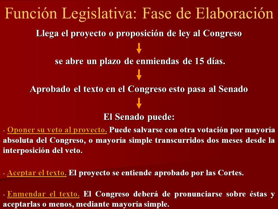Función Legislativa: Fase de Elaboración Llega el proyecto o proposición de ley al Congreso se abre un plazo de enmiendas de 15 días. se abre un plazo