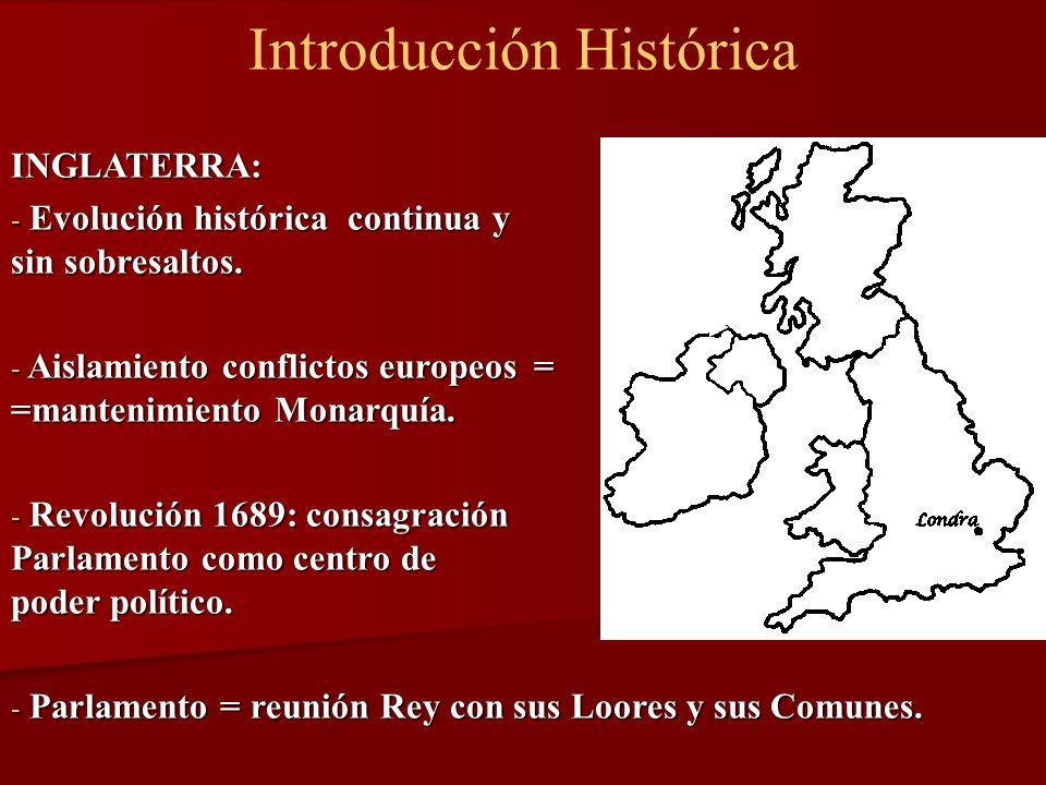 Introducción Histórica INGLATERRA: - Evolución histórica continua y sin sobresaltos. - Aislamiento conflictos europeos= =mantenimiento Monarquía. - Re