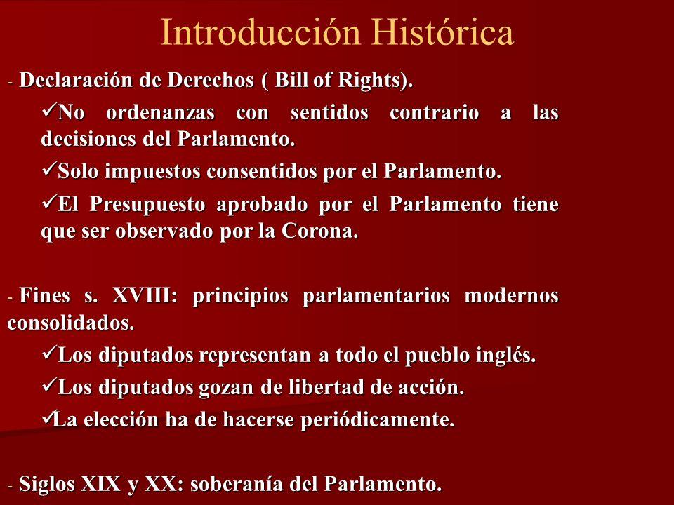 Introducción Histórica - Declaración de Derechos ( Bill of Rights). No ordenanzas con sentidos contrario a las decisiones del Parlamento. No ordenanza