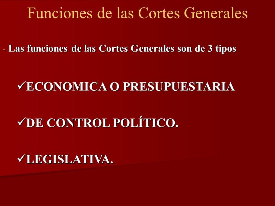 Funciones de las Cortes Generales - Las funciones de las Cortes Generales son de 3 tipos ECONOMICA O PRESUPUESTARIA ECONOMICA O PRESUPUESTARIA DE CONT