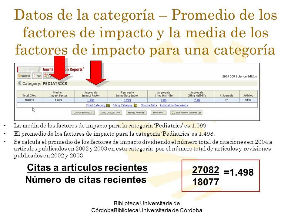 Biblioteca Universitaria de CórdobaBiblioteca Universitaria de Córdoba Datos de la categoría – Promedio de los factores de impacto y la media de los f
