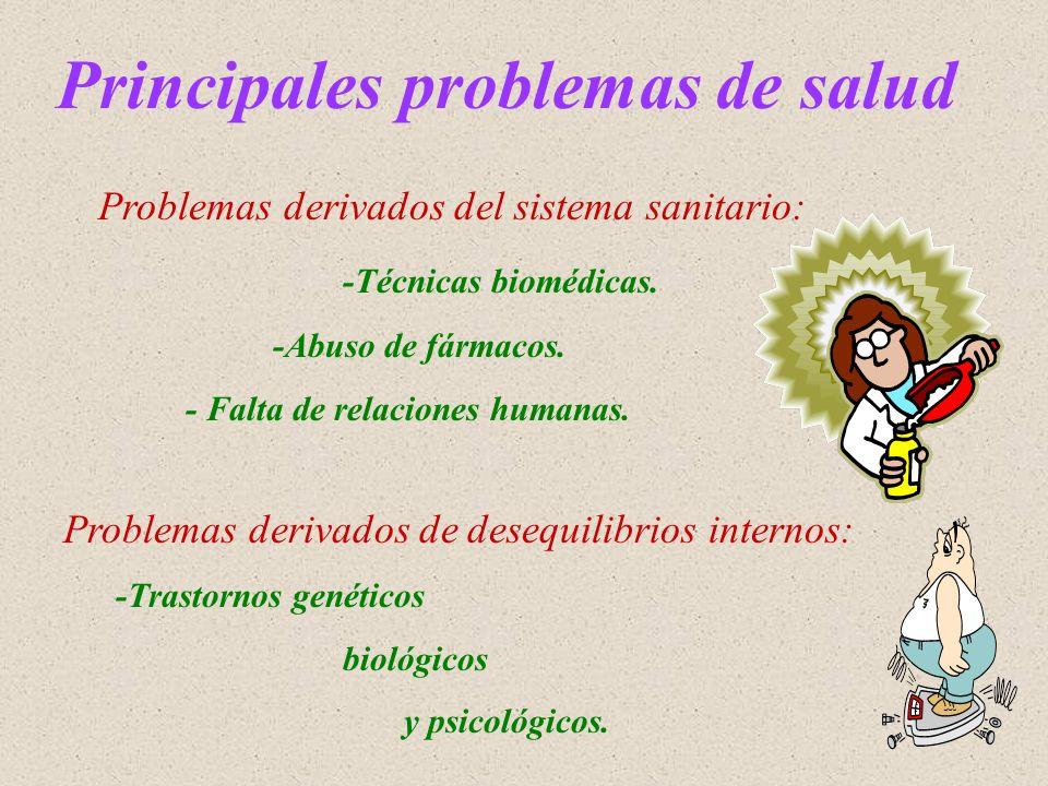 Principales problemas de salud Problemas derivados del sistema sanitario: -Técnicas biomédicas. -Abuso de fármacos. - Falta de relaciones humanas. Pro