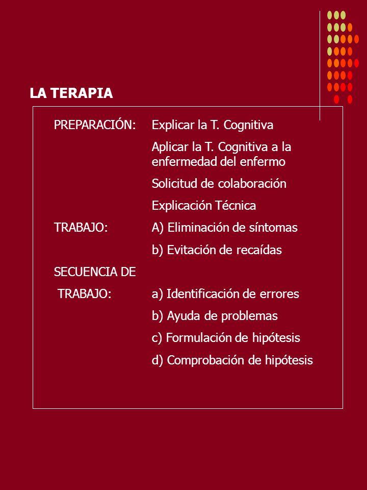 LA TERAPIA PREPARACIÓN: Explicar la T. Cognitiva Aplicar la T. Cognitiva a la enfermedad del enfermo Solicitud de colaboración Explicación Técnica TRA