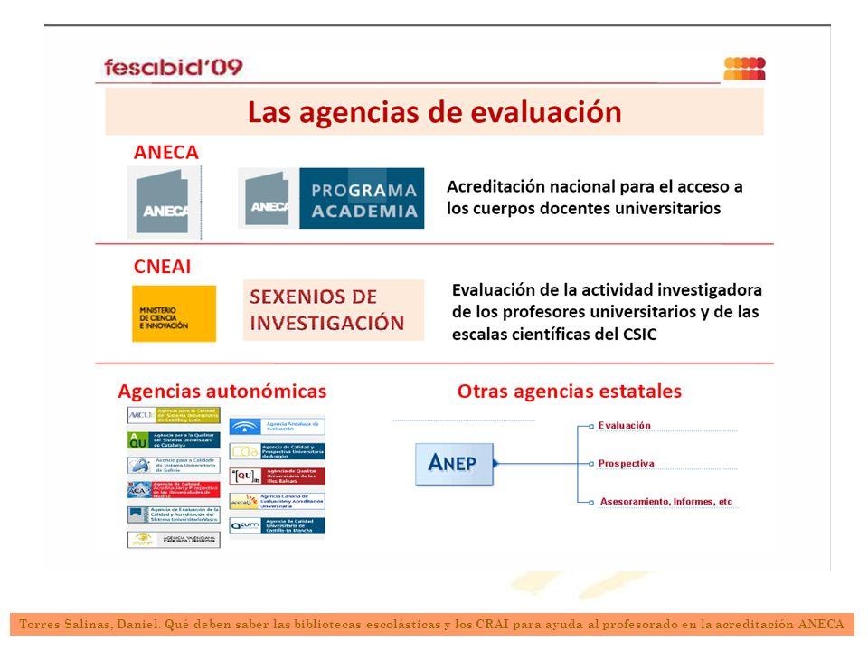 Índices de Impacto JCR Opciones de Búsqueda Lista de Resultados Registro completo y datos de la revista Gestión de los resultados: Imprimir Grabar Exportar