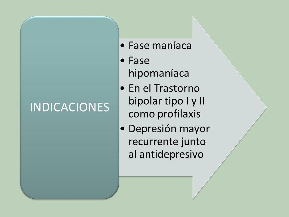 Fase maníaca Fase hipomaníaca En el Trastorno bipolar tipo I y II como profilaxis Depresión mayor recurrente junto al antidepresivo INDICACIONES