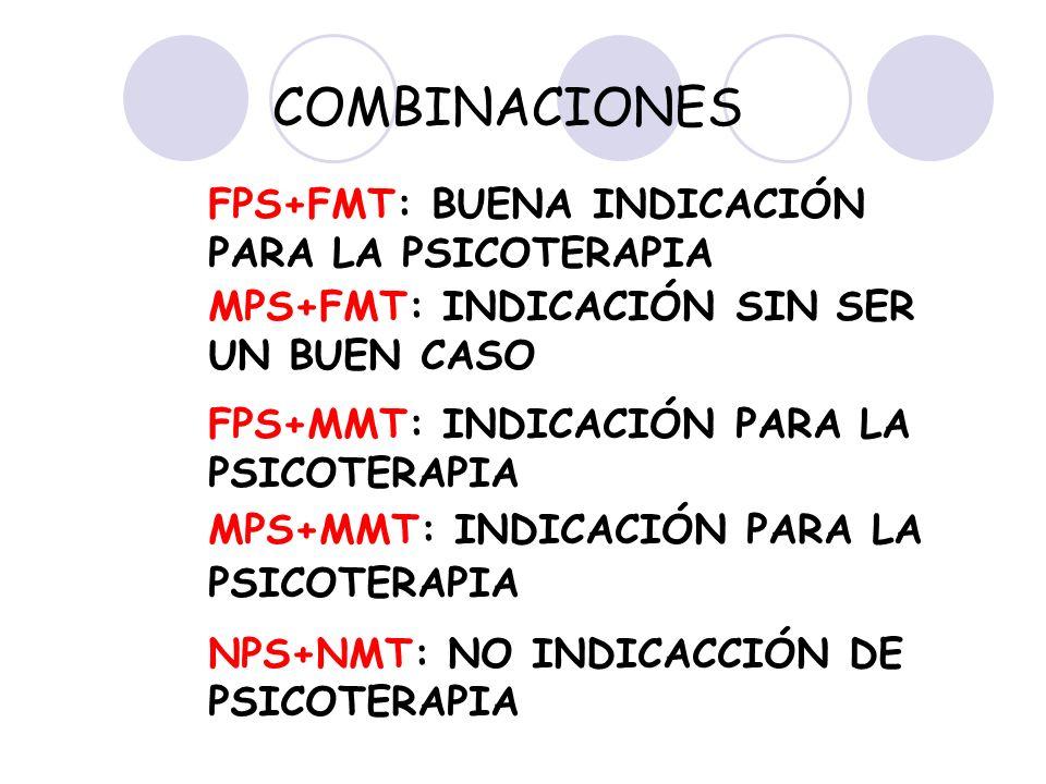 COMBINACIONES FPS+FMT: BUENA INDICACIÓN PARA LA PSICOTERAPIA MPS+FMT: INDICACIÓN SIN SER UN BUEN CASO FPS+MMT: INDICACIÓN PARA LA PSICOTERAPIA MPS+MMT