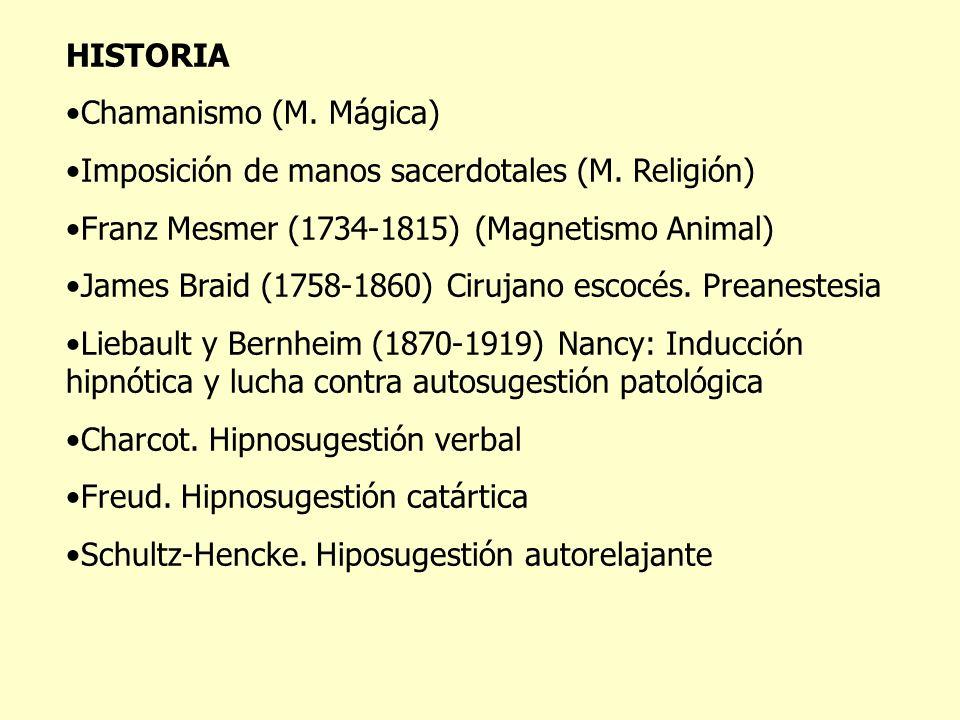 HISTORIA Chamanismo (M. Mágica) Imposición de manos sacerdotales (M. Religión) Franz Mesmer (1734-1815) (Magnetismo Animal) James Braid (1758-1860) Ci