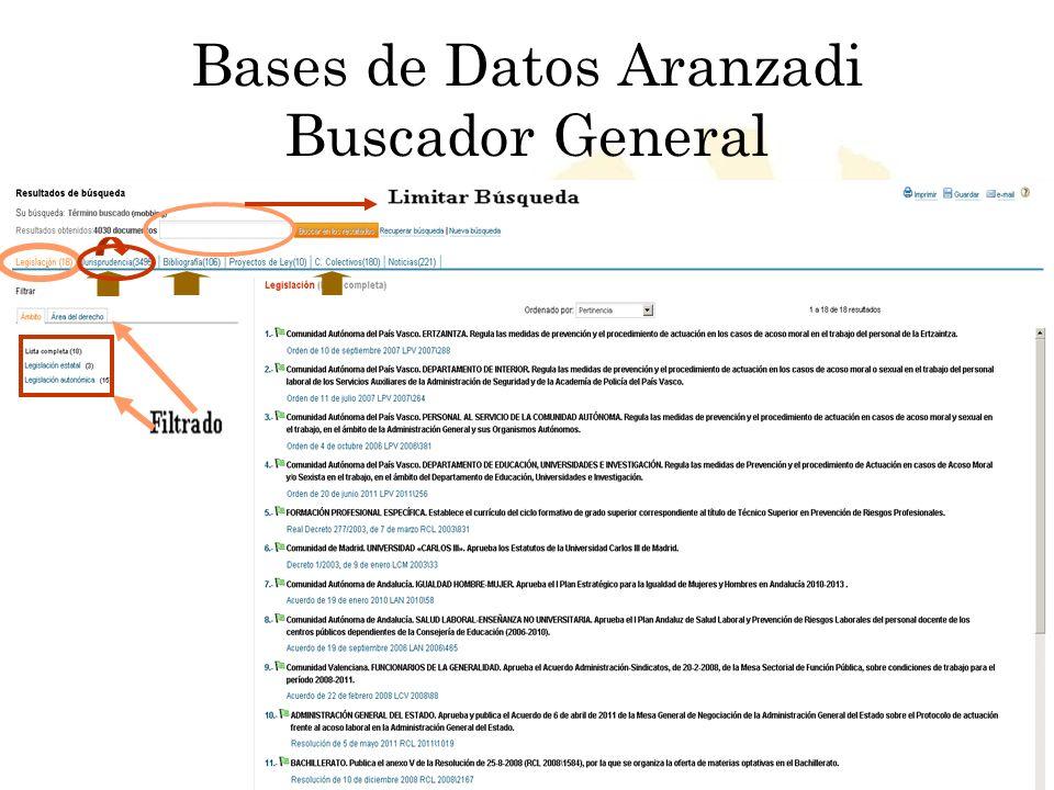 Biblioteca Universitaria de Córdoba Bases de Datos Aranzadi Buscador General