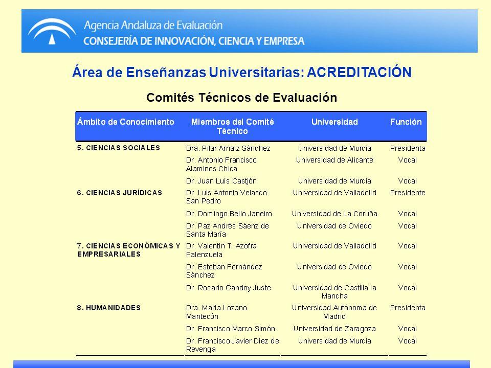 Área de Enseñanzas Universitarias: ACREDITACIÓN Comités Técnicos de Evaluación