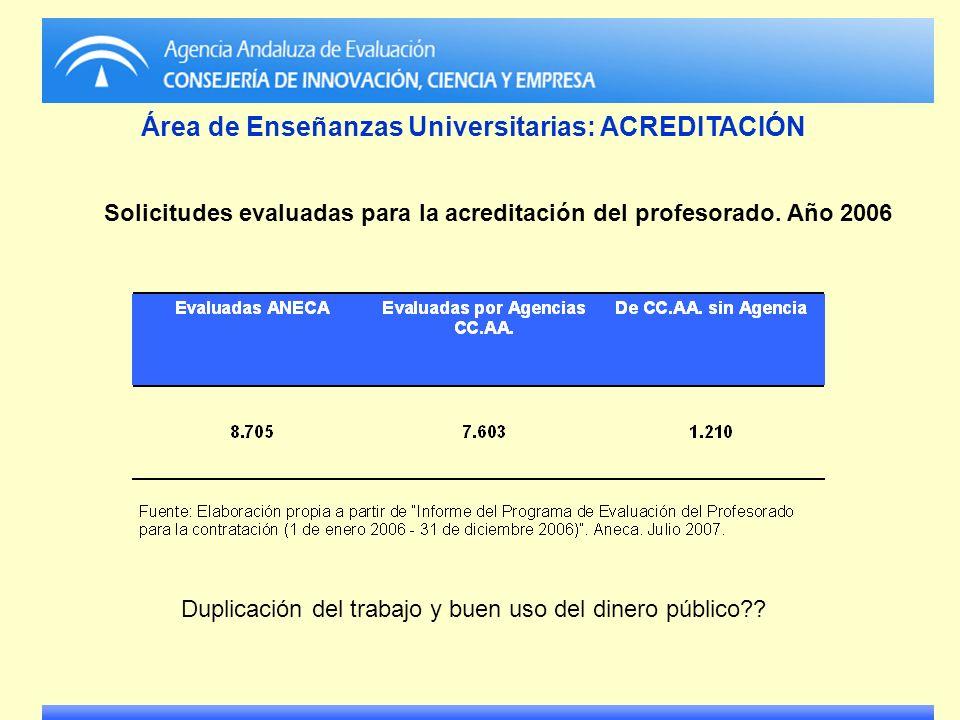 Solicitudes evaluadas para la acreditación del profesorado. Año 2006 Duplicación del trabajo y buen uso del dinero público??