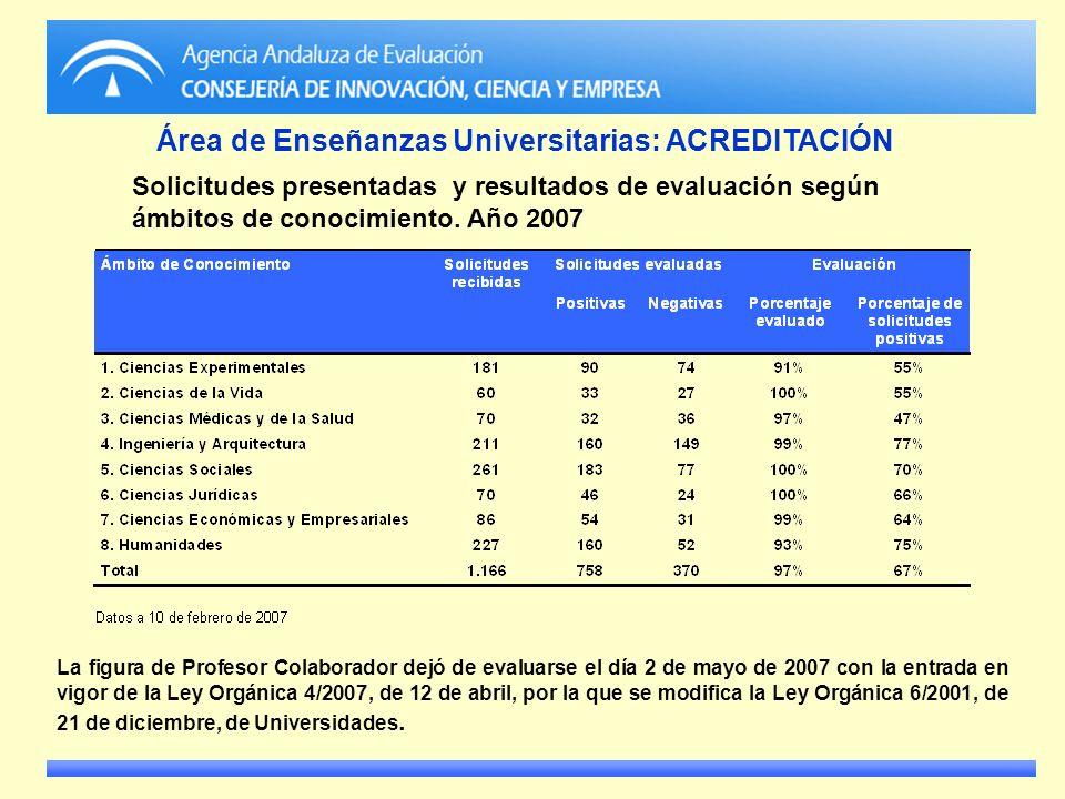 Solicitudes presentadas y resultados de evaluación según ámbitos de conocimiento. Año 2007 Área de Enseñanzas Universitarias: ACREDITACIÓN La figura d