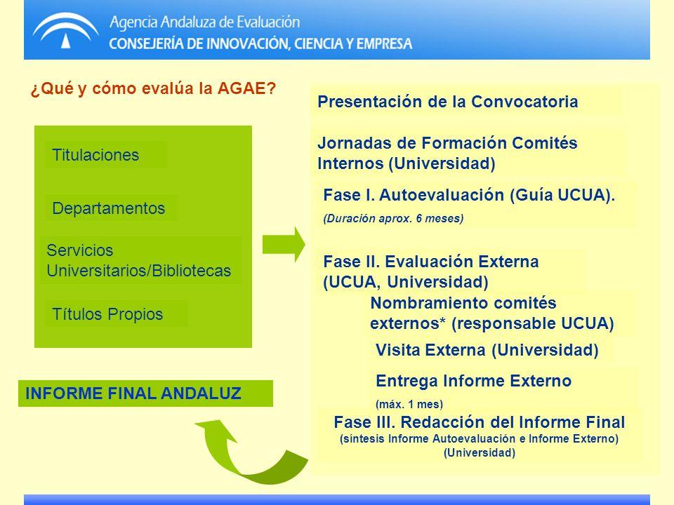 ¿Qué y cómo evalúa la AGAE? Titulaciones Departamentos Servicios Universitarios/Bibliotecas Títulos Propios Presentación de la Convocatoria Jornadas d