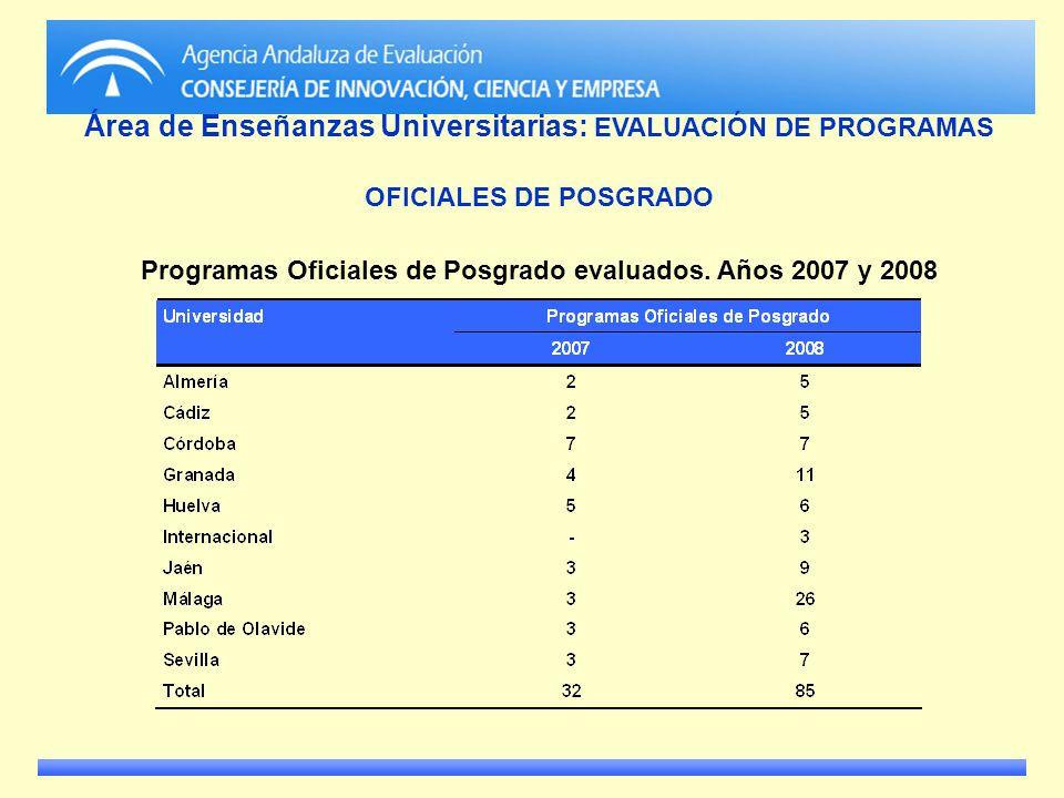 Área de Enseñanzas Universitarias: EVALUACIÓN DE PROGRAMAS OFICIALES DE POSGRADO Programas Oficiales de Posgrado evaluados. Años 2007 y 2008