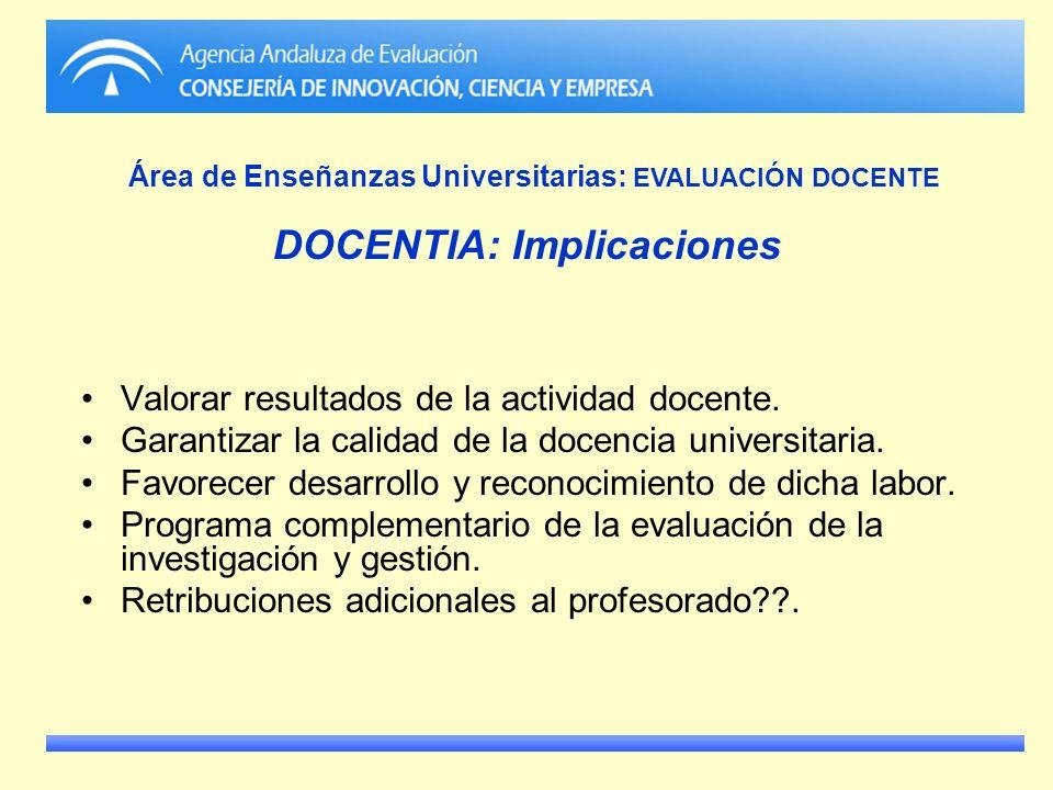 DOCENTIA: Implicaciones Valorar resultados de la actividad docente. Garantizar la calidad de la docencia universitaria. Favorecer desarrollo y reconoc
