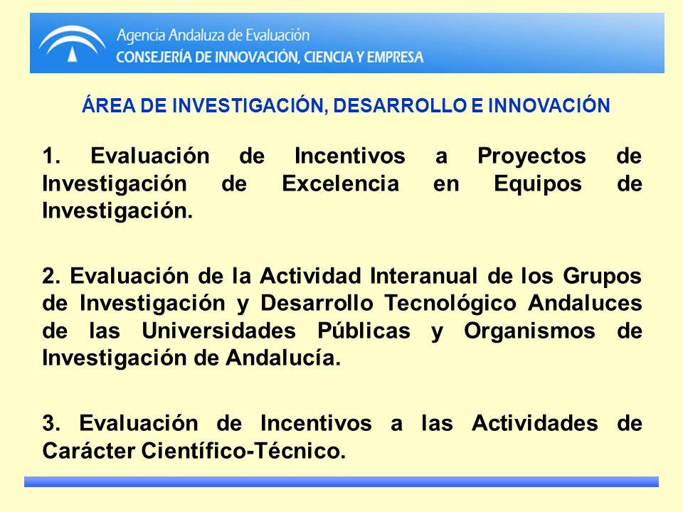 ÁREA DE INVESTIGACIÓN, DESARROLLO E INNOVACIÓN 1. Evaluación de Incentivos a Proyectos de Investigación de Excelencia en Equipos de Investigación. 2.