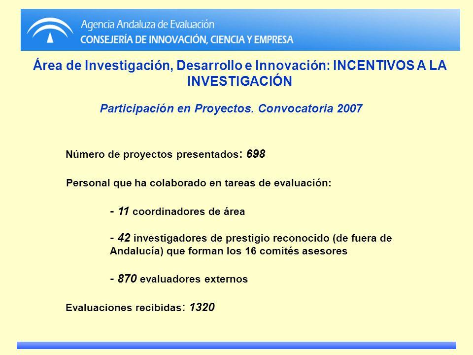 Área de Investigación, Desarrollo e Innovación: INCENTIVOS A LA INVESTIGACIÓN Participación en Proyectos. Convocatoria 2007 Número de proyectos presen