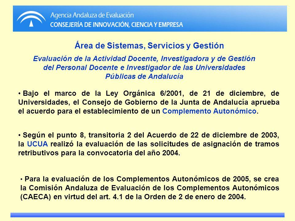 Área de Sistemas, Servicios y Gestión Evaluación de la Actividad Docente, Investigadora y de Gestión del Personal Docente e Investigador de las Univer
