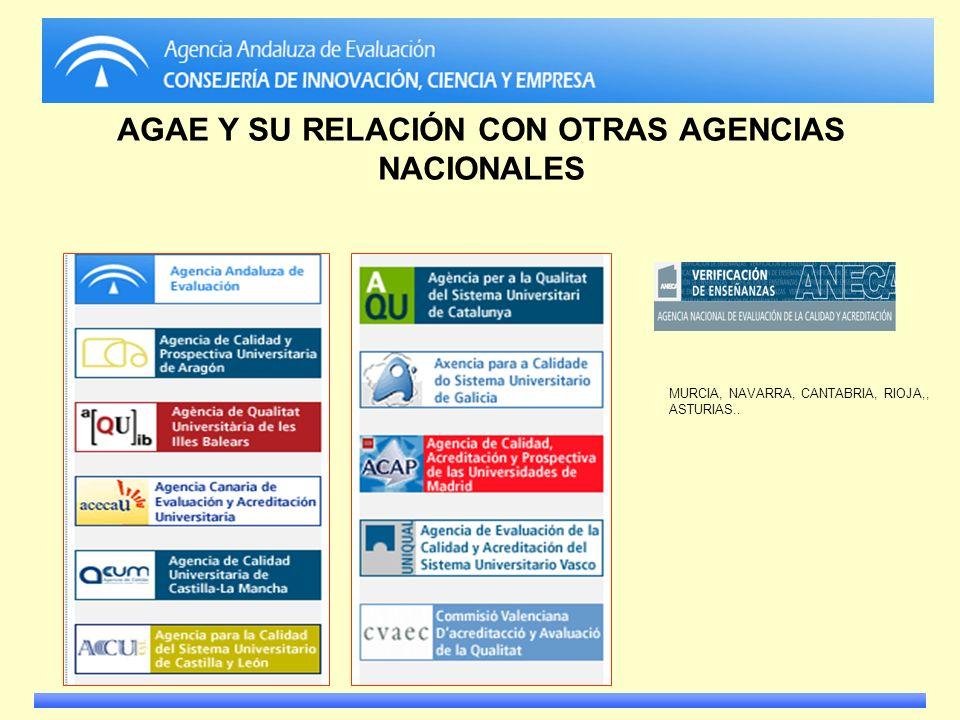 AGAE Y SU RELACIÓN CON OTRAS AGENCIAS NACIONALES MURCIA, NAVARRA, CANTABRIA, RIOJA,, ASTURIAS..