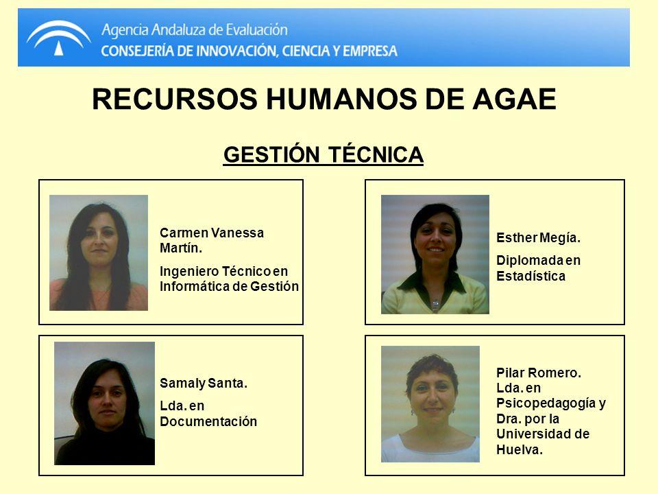 RECURSOS HUMANOS DE AGAE Esther Megía. Diplomada en Estadística Carmen Vanessa Martín. Ingeniero Técnico en Informática de Gestión Samaly Santa. Lda.