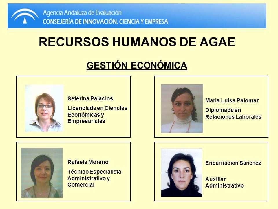 RECURSOS HUMANOS DE AGAE Maria Luisa Palomar Diplomada en Relaciones Laborales Seferina Palacios Licenciada en Ciencias Económicas y Empresariales Raf