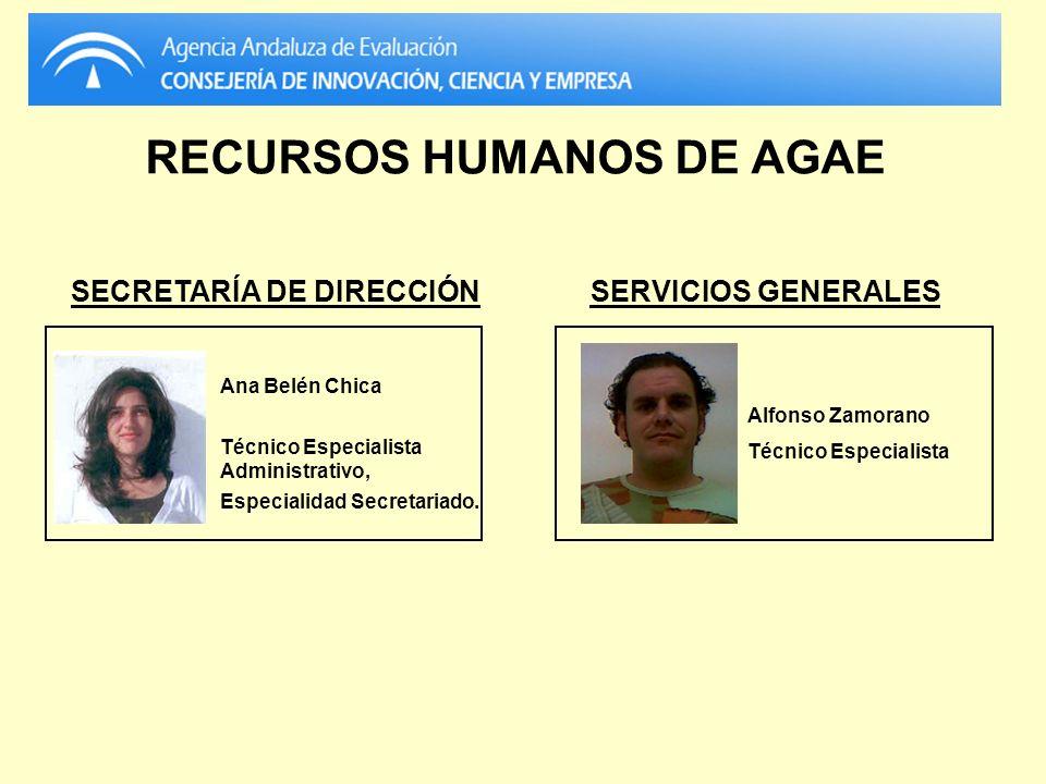 RECURSOS HUMANOS DE AGAE Ana Belén Chica Técnico Especialista Administrativo, Especialidad Secretariado. SECRETARÍA DE DIRECCIÓNSERVICIOS GENERALES Al